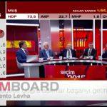 HekimBoard CNNTürk Strip Advertising