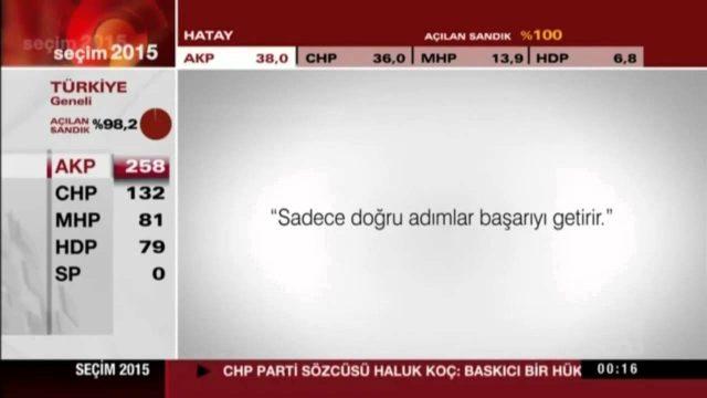 HekimBoard CNNTürk Advertising