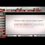HekimBoard HaberTürk Advertising