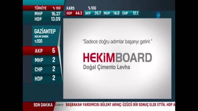 HekimBoard NTV Advertising